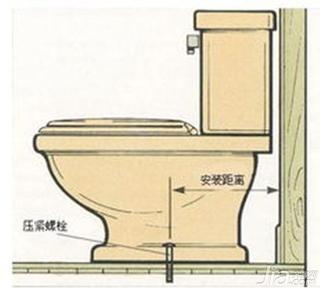 抽水马桶底部漏水该怎么办