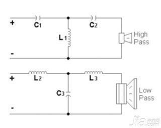 音箱分频器电路 音箱分频器工作原理